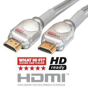Contoh kabel HDMI