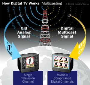 analog-tv-vs-digital-tv